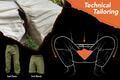 Fortis kalhoty Elements Trail Pant - 7/7